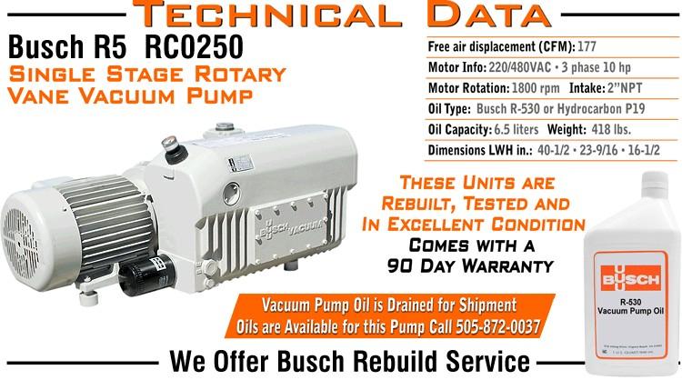 busch-r5-rc0250