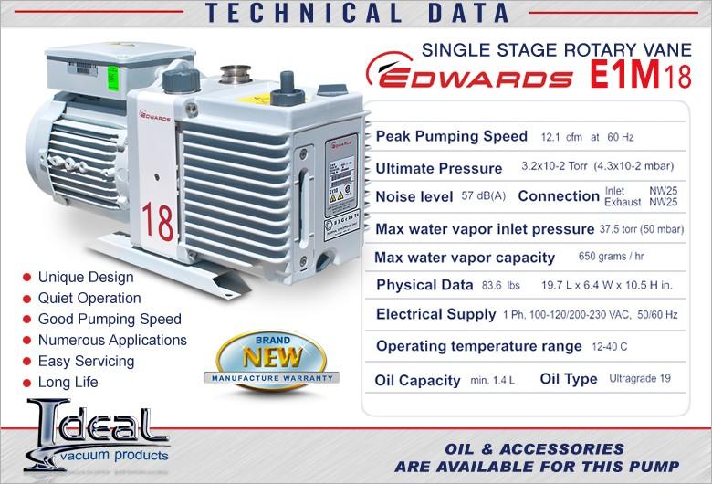 edwards-rv-e1m18