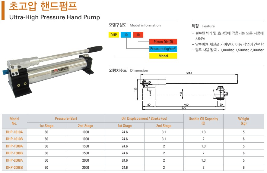 tonners dhp-1508a